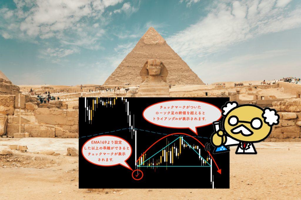【FX用無料カスタムインジケーター】ピラミッドパワーでトレンドを掴め!