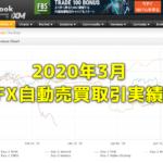 Exy-2FX研究所内自動売買(EA)の取引実績・月間成長率2020年3月