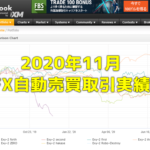 Exy-2FX研究所内自動売買(EA)の取引実績・月間成長率2020年11月